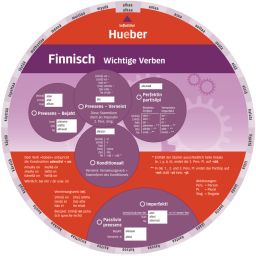 Wheel Finnisch (978-3-19-539546-5)