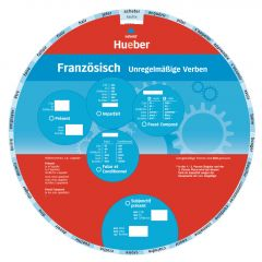 Wheel - Franz. - Unregelmäßige Verben
