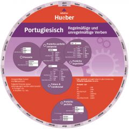 Wheel - Portugiesisch
