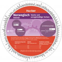 Wheel - Norwegisch