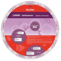 Hueber Wheels Latein (978-3-19-829546-5)